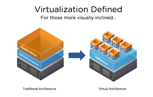 consultoria-virtualizacion-zona-norte-1
