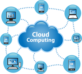Cloud Computing Empresas