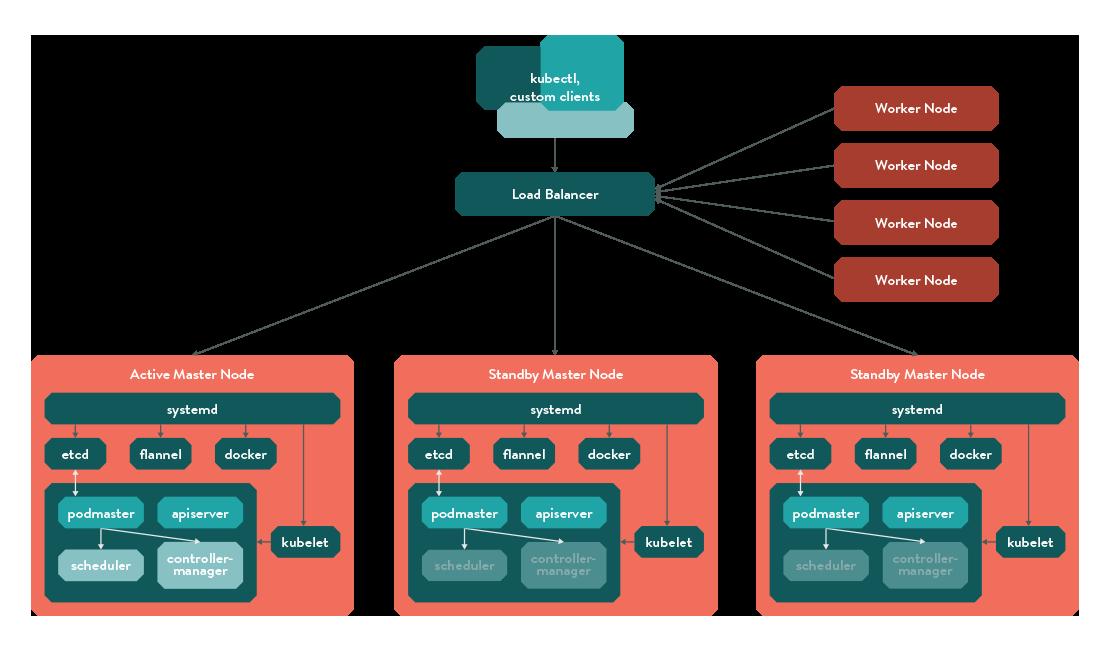 cloud-consulting-consultoria-virtualizacion-9